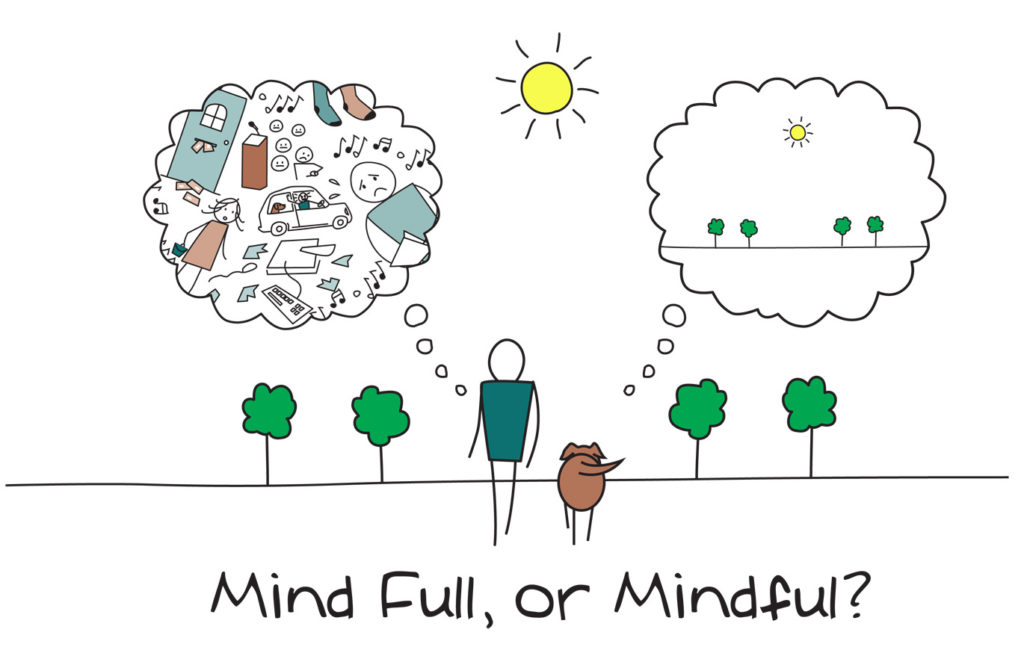 Ten Ways to Be More Mindful at Work